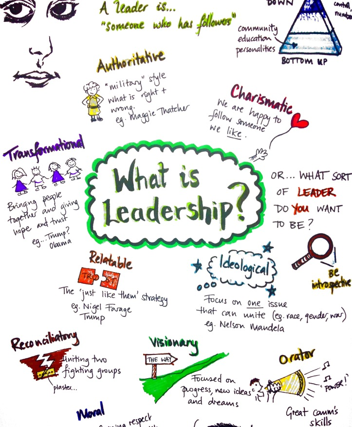 types of leadership infographic